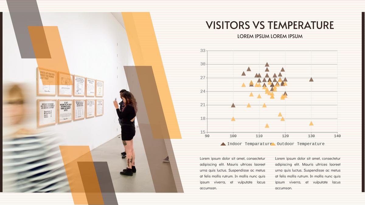 Scatter Chart template: Visitors VS Temperature Scatter Chart (Created by Chart's Scatter Chart maker)