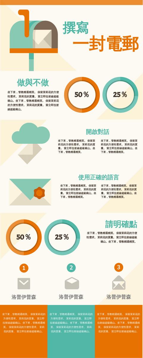 信息圖表 template: 編寫有效的電子郵件信息圖 (Created by InfoART's 信息圖表 maker)