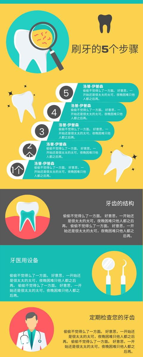 信息图表 template: 刷牙的5个步骤信息图 (Created by InfoART's 信息图表 maker)