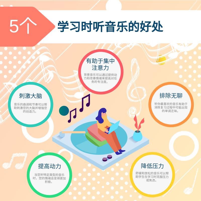 信息图表 template: 学习时听音乐的5个好处信息图 (Created by InfoART's 信息图表 maker)