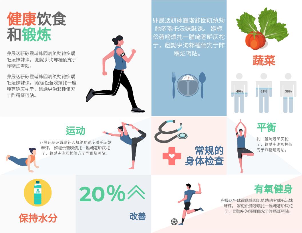 信息图表 template: 健康饮食运动资料图 (Created by InfoART's 信息图表 maker)