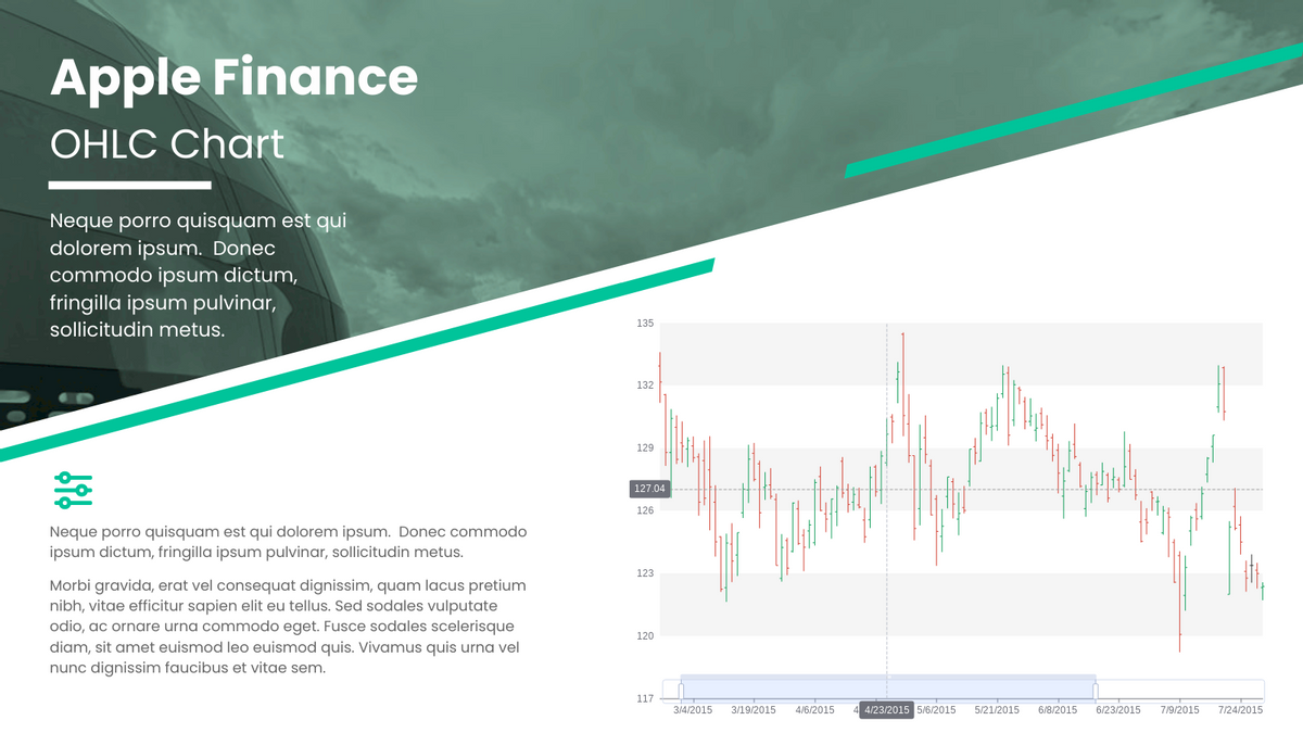 OHLC Chart template: Apple Finance OHLC Chart (Created by Chart's OHLC Chart maker)