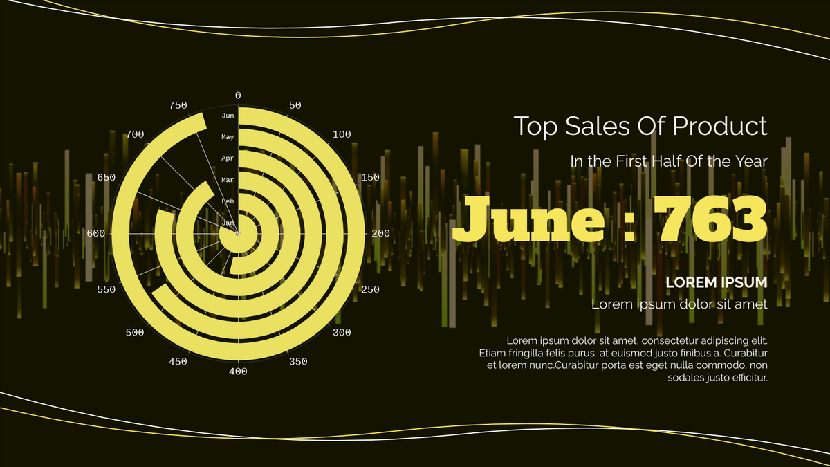 Radial Chart template: 2-Cololur Sales Of Product Radial Chart (Created by Chart's Radial Chart maker)