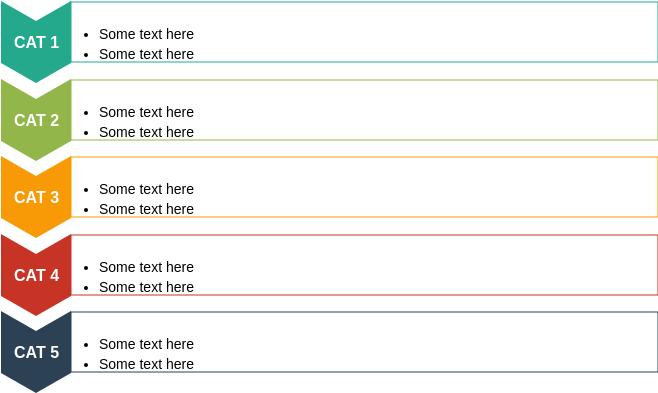 Vertical Chevron List (Block Diagram Example)