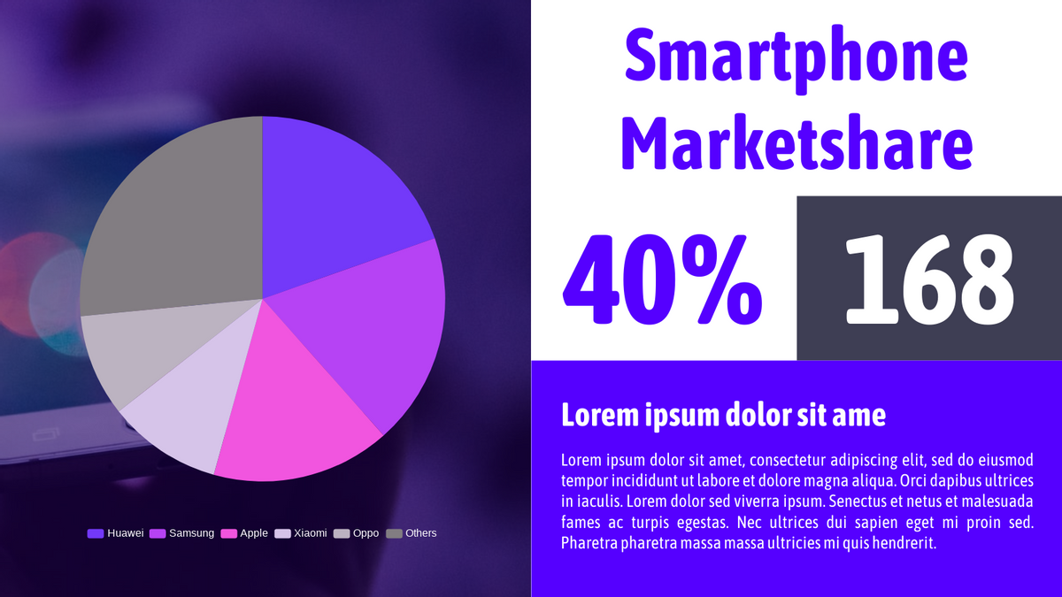Pie Chart template: Smartphone Marketshare Pie Chart (Created by Chart's Pie Chart maker)