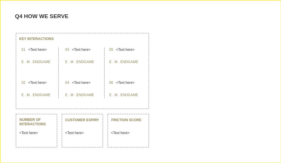 4Qs Framework template: 4Qs Framework - Quadrant 04 (Created by Diagrams's 4Qs Framework maker)