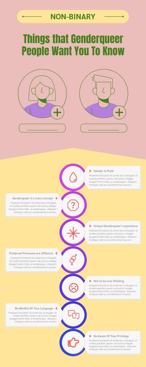 Genderqueer Infographic