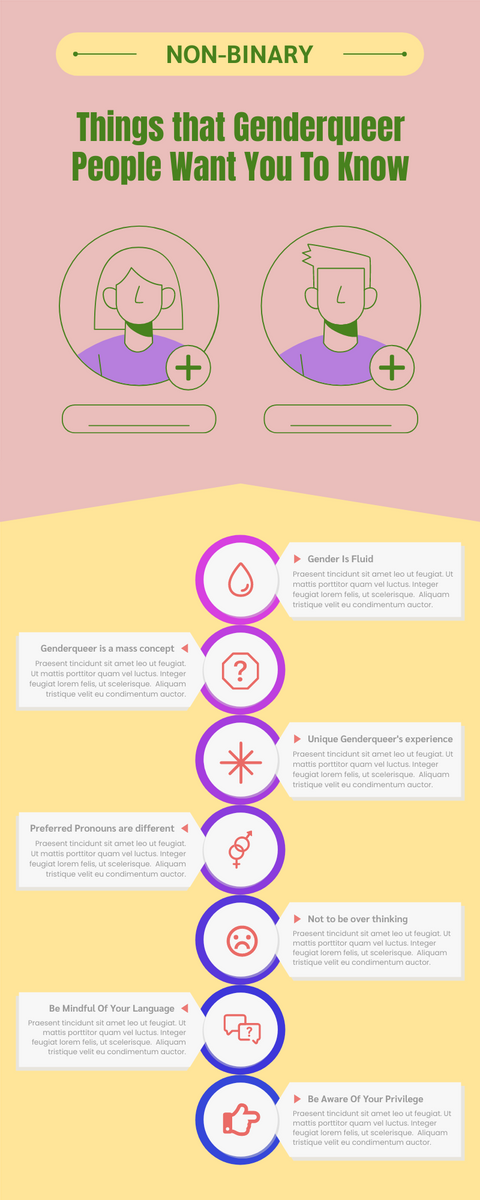 Infographic template: Things that Genderqueer People Want You To Know Infographic (Created by InfoART's Infographic maker)