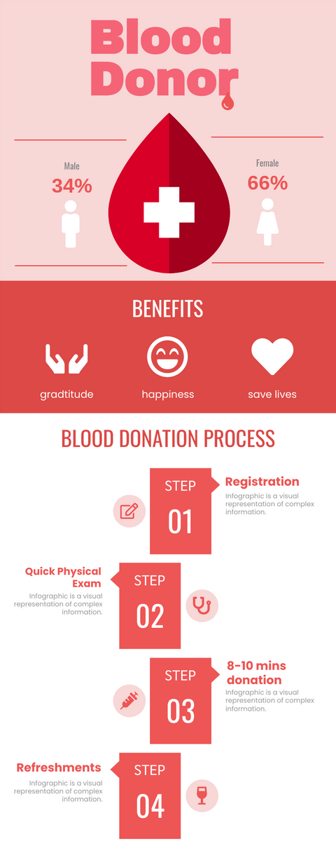 Infographic template: Blood Donor Infographic (Created by InfoART's Infographic maker)