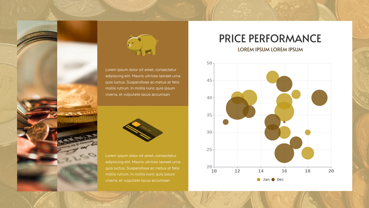 Bubble Chart template: Price Performance Bubble Chart (Created by Chart's Bubble Chart maker)