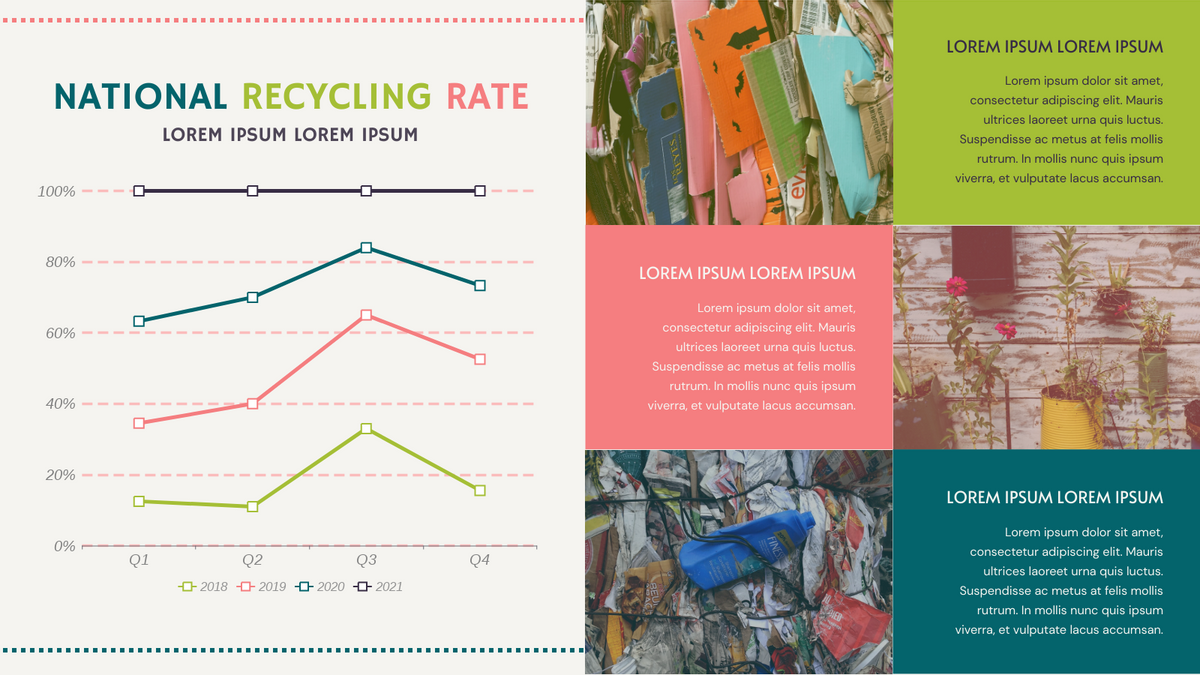 100% Stacked Line Chart template: National Recycling Rate 100% Stacked Line Chart (Created by Chart's 100% Stacked Line Chart maker)