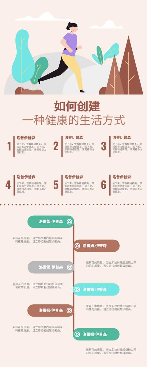 信息图表 template: 创建健康的生活方式信息图 (Created by InfoART's 信息图表 maker)