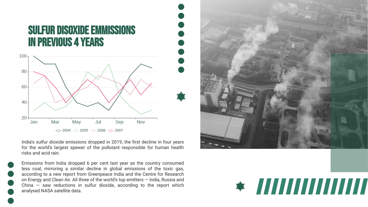 Line Chart template: Waste Gas Emission Line Chart (Created by Chart's Line Chart maker)