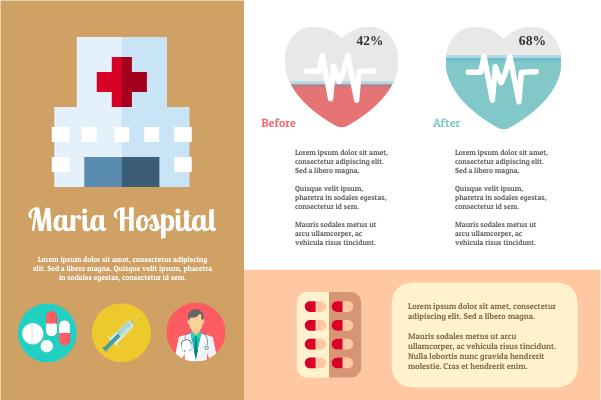 Medical template: Healing Process (Created by InfoChart's Medical maker)