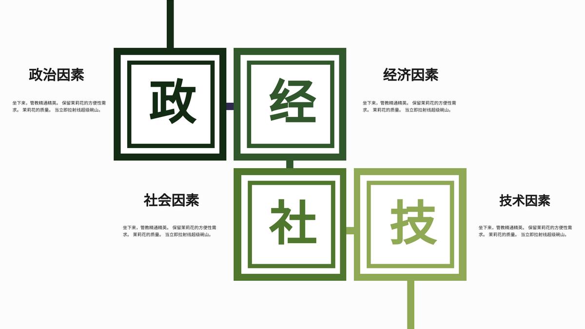 PEST 分析 template: 政经社技图表模板7 (Created by InfoART's PEST 分析 maker)