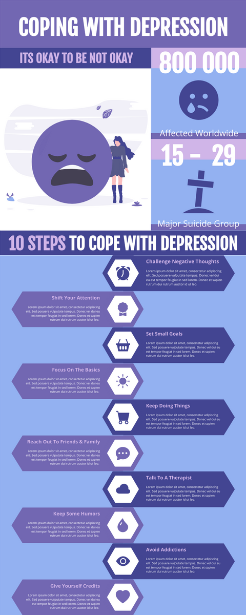 Infographic template: 10 Steps In Coping With Depression (Created by InfoART's Infographic maker)
