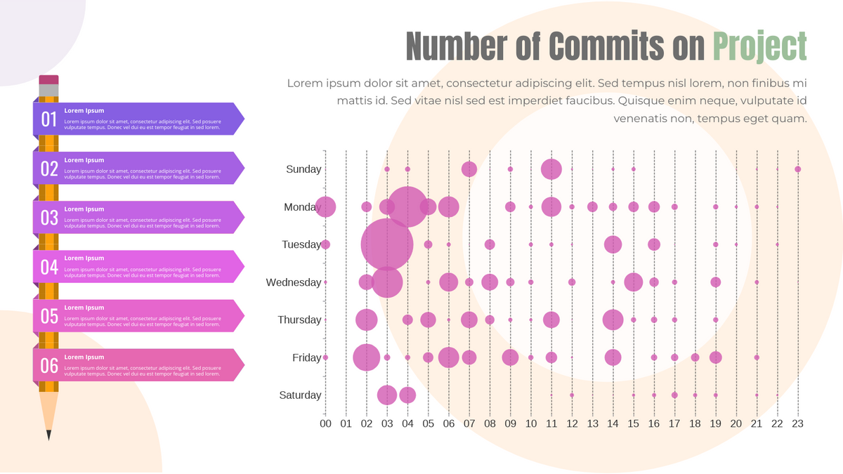 Punch Card template: Number of Commits on Project (Created by Chart's Punch Card maker)