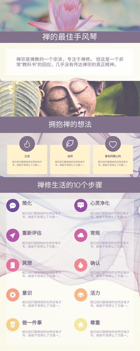 信息图表 template: 禅宗的十个步骤 (Created by InfoART's 信息图表 maker)