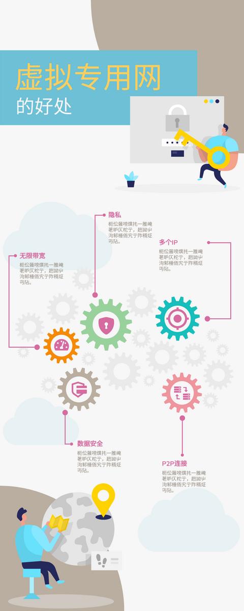 信息图表 template: VPN的好处 (Created by InfoART's 信息图表 maker)