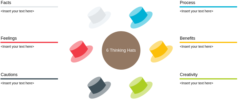 Six Thinking Hats Template (Six Thinking Hats Example)