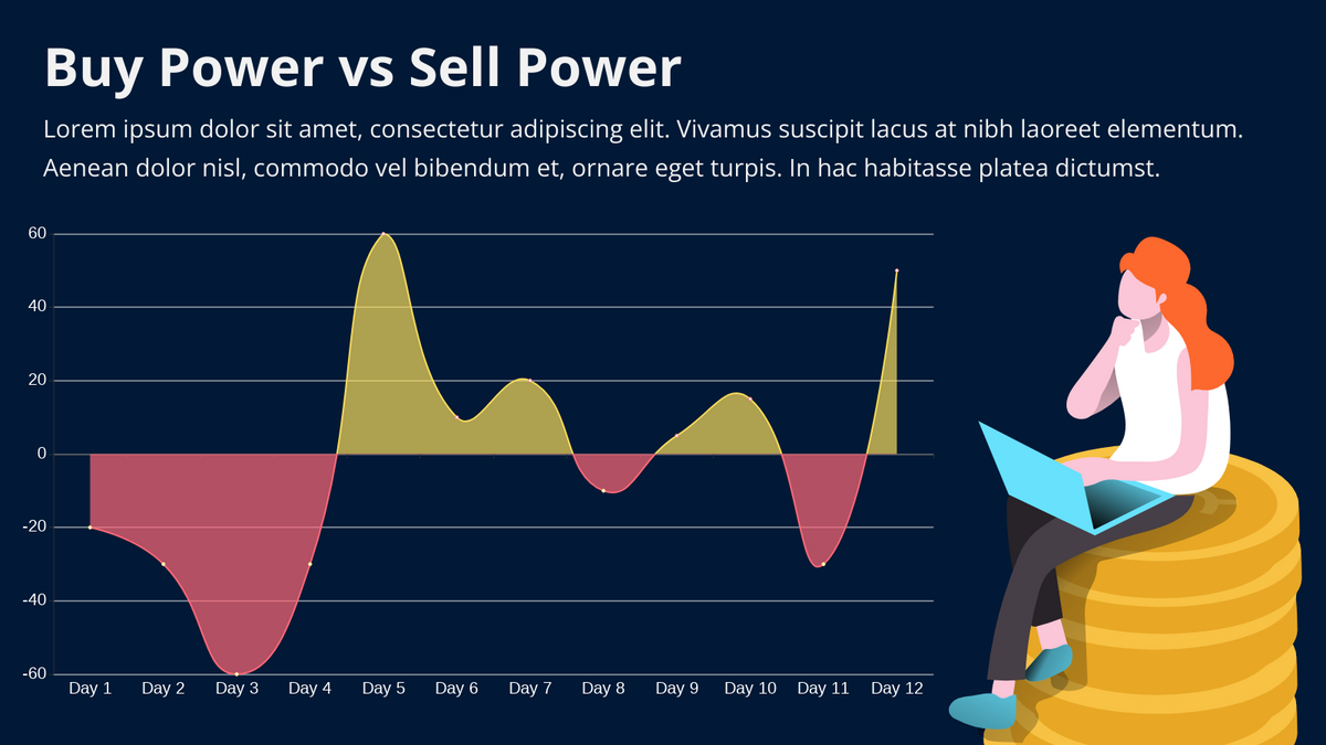 Difference Chart template: Buy vs Sell Power Difference Chart (Created by Chart's Difference Chart maker)