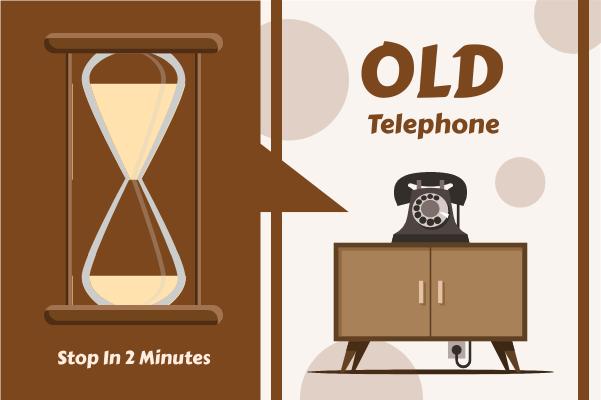 Progress template: Time Limit Of Old Telephonw (Created by InfoChart's Progress maker)