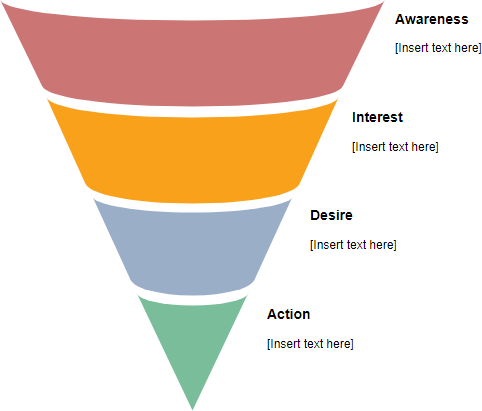 AIDA funnel template 1