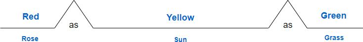 bridge map color example