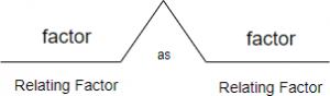 bridge map symbol