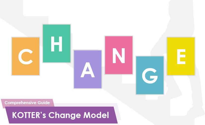 Kotter's change model comprehensive guide