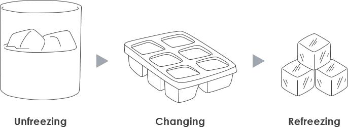 Lewins change management model-clipart
