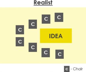 Realist room