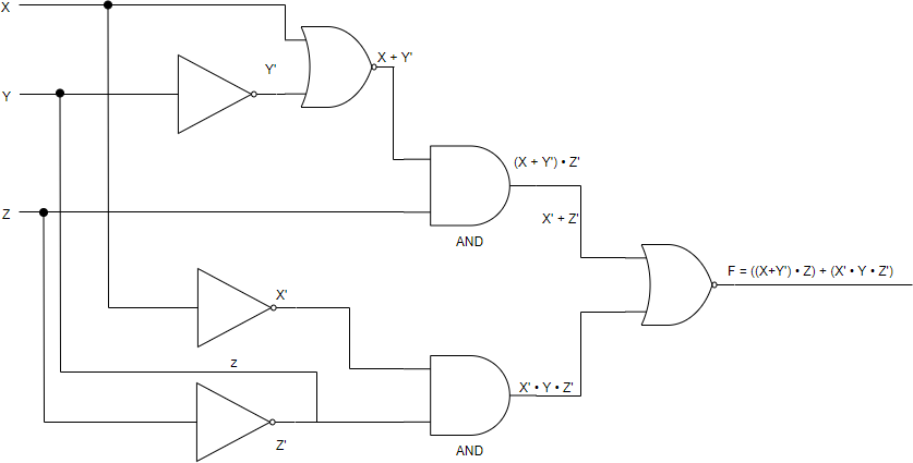 Logic diagram example signal expression