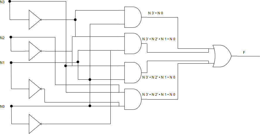 Logic diagram example