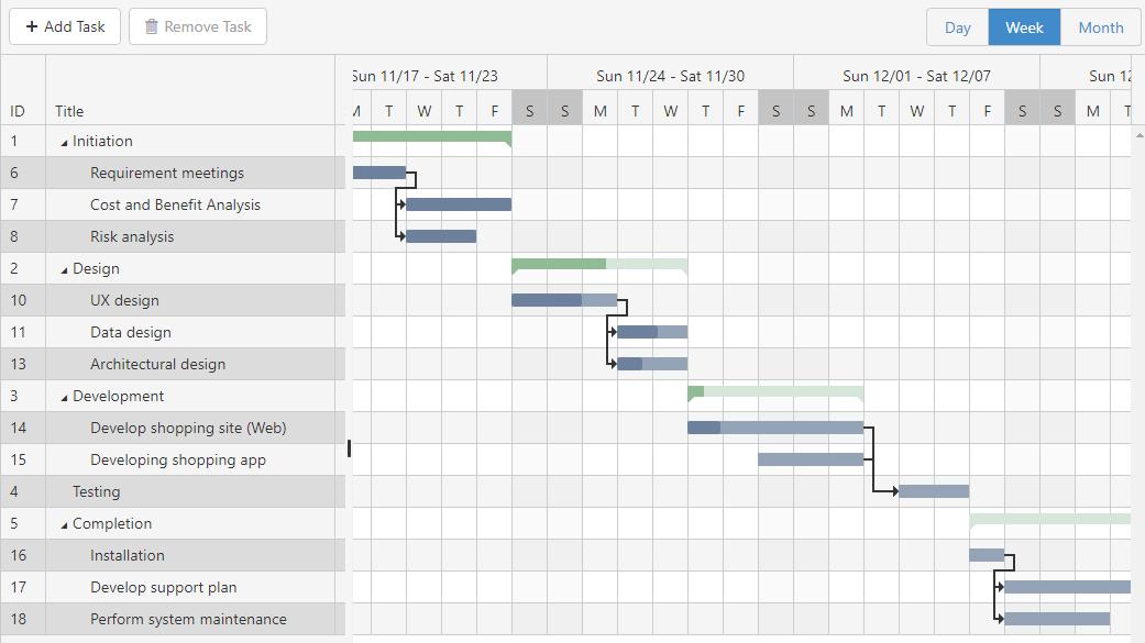Gantt Chart editor