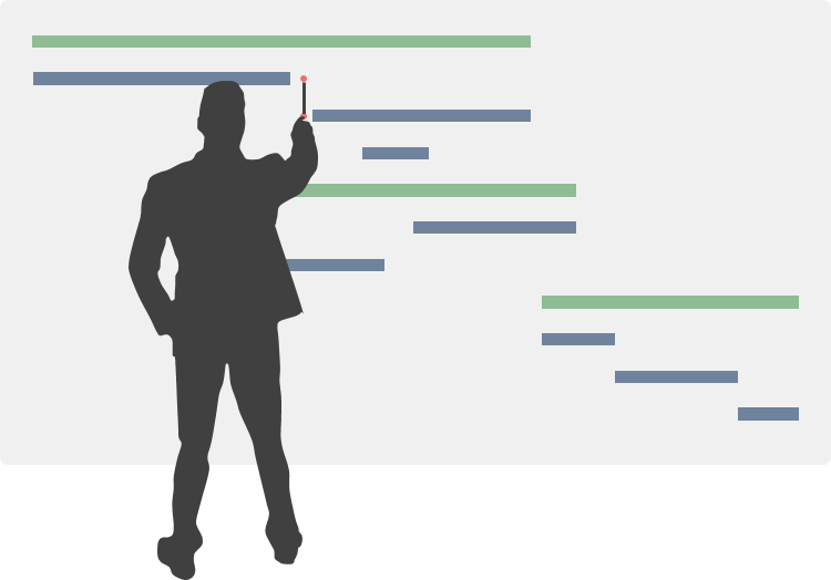 Why use Gantt Chart