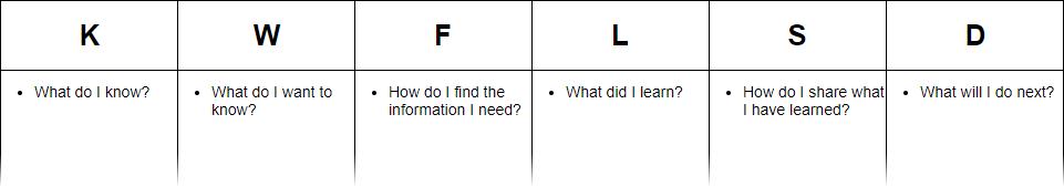KWFLSD template