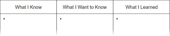 KWL Chart questions