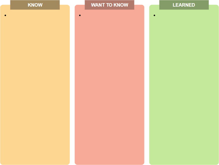 KWL Chart template
