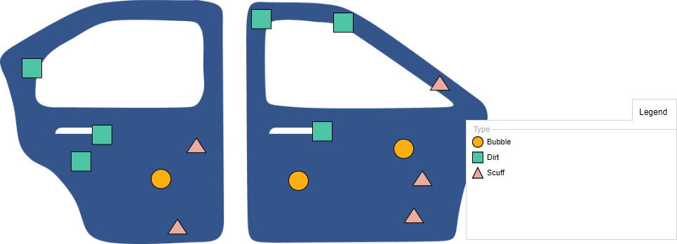 Defect concentration diagram car defects example