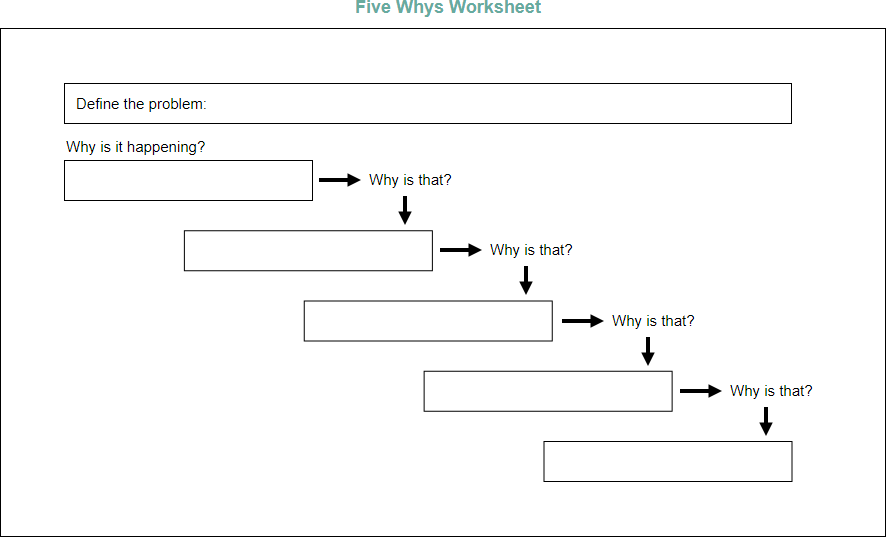 Five Whys worksheet