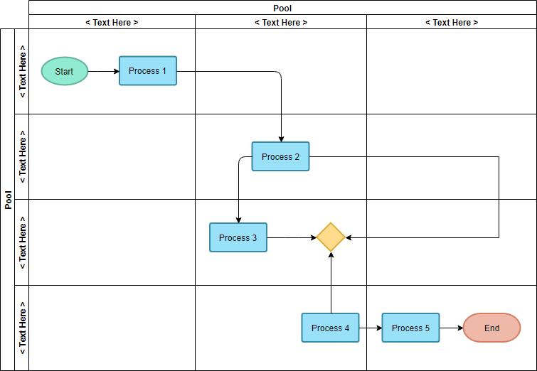 Vertical cross functional flowchart template