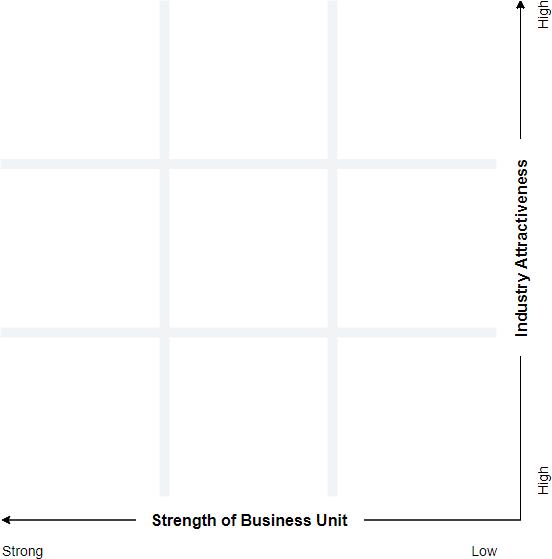 9-Box GE-McKinsey Matrix template