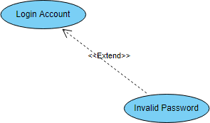 Use Case Diagram symbol: extend