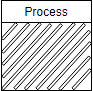 Value Stream Mapping Symbol - Shared Process